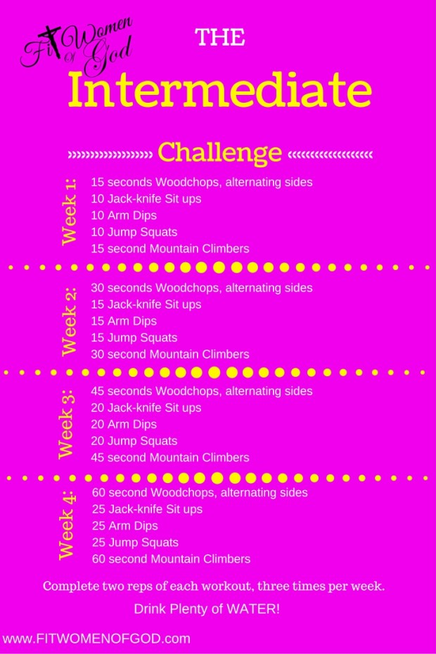 Fitness and Challenges
