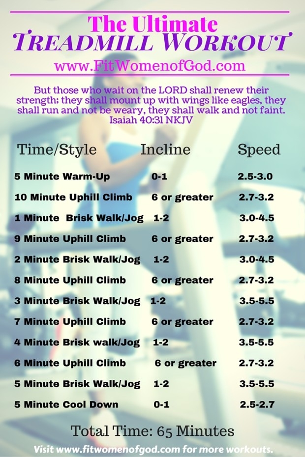 Ultimate Treadmill Workout 1