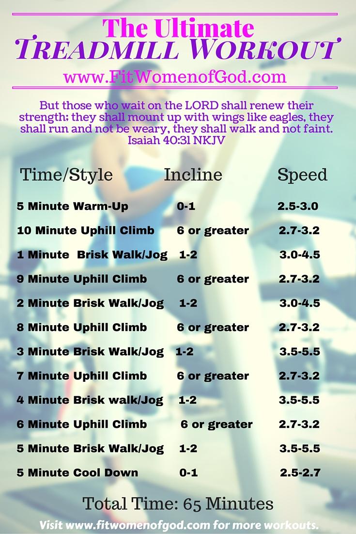 Fit Women of God Workouts – Fit Women of God